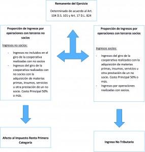 ESQUEMA CORREGIDO
